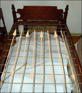 Bed Roping - The direction of the rope is noted on the layout of the rope bed tying<br>