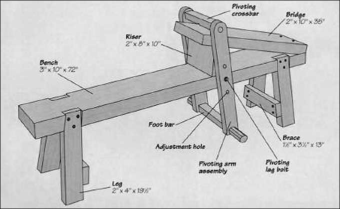 Shaving Horse Plans Plans DIY Free Download truss plans ...